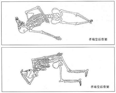 万历皇帝葬式之谜图片