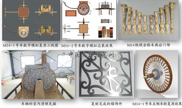 中国古代马车结构图