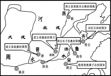 图二 西周分封示意图-父子争国与甥舅之盟 濮阳古城2500年前的一场宫